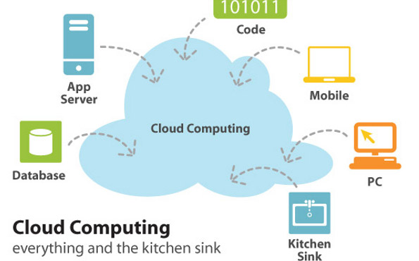 Cloud computing maakt van uitgeverij technologiebedrijf, Mediafacts, MediaFacts