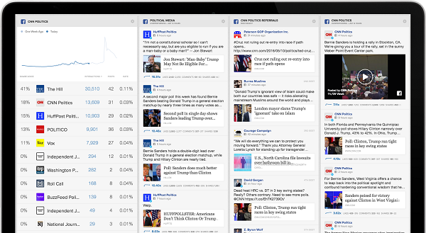 Media krijgen meer mogelijkheden om te analyseren hoe goed ze het doen op Facebook