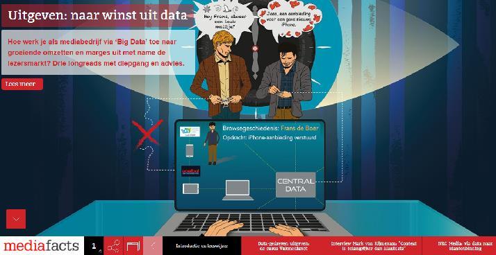 Uitgeven: naar winst uit data