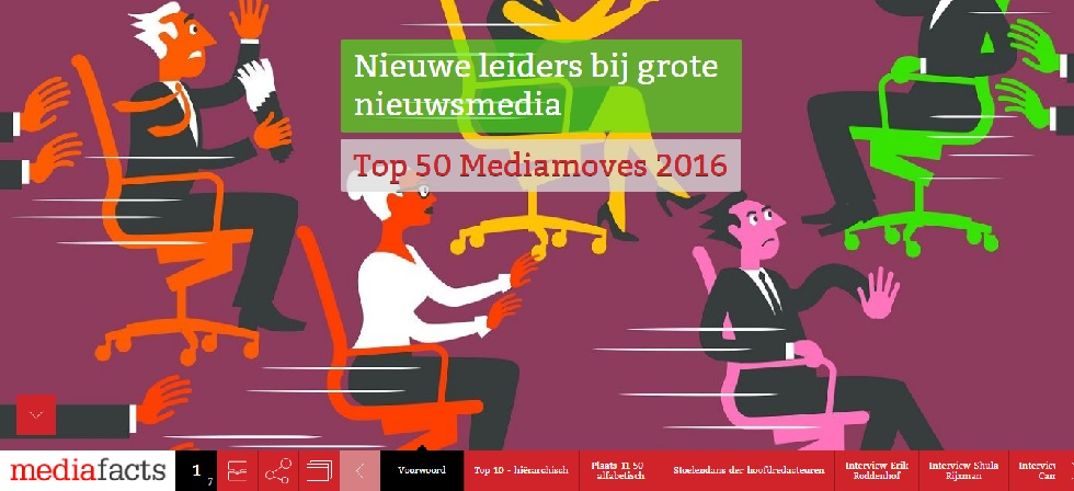 Top 50 Mediamoves 2016