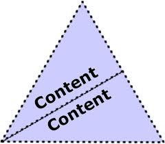 Scoren met content: het contentconversiepunt, Mediafacts, MediaFacts
